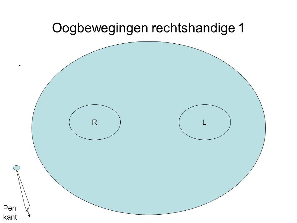 Oogbewegingen rechtshandige 1. RL Pen kant