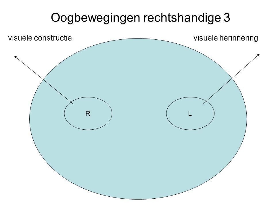 Oogbewegingen rechtshandige 3 visuele constructie visuele herinnering RL