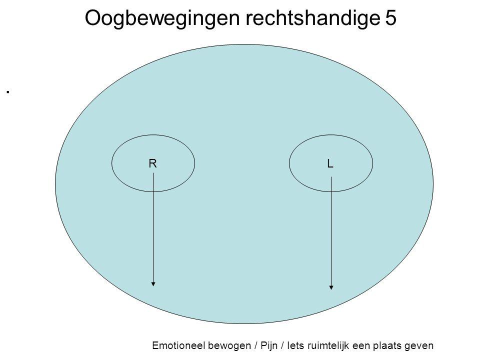 Oogbewegingen rechtshandige 5. Emotioneel bewogen / Pijn / Iets ruimtelijk een plaats geven RL