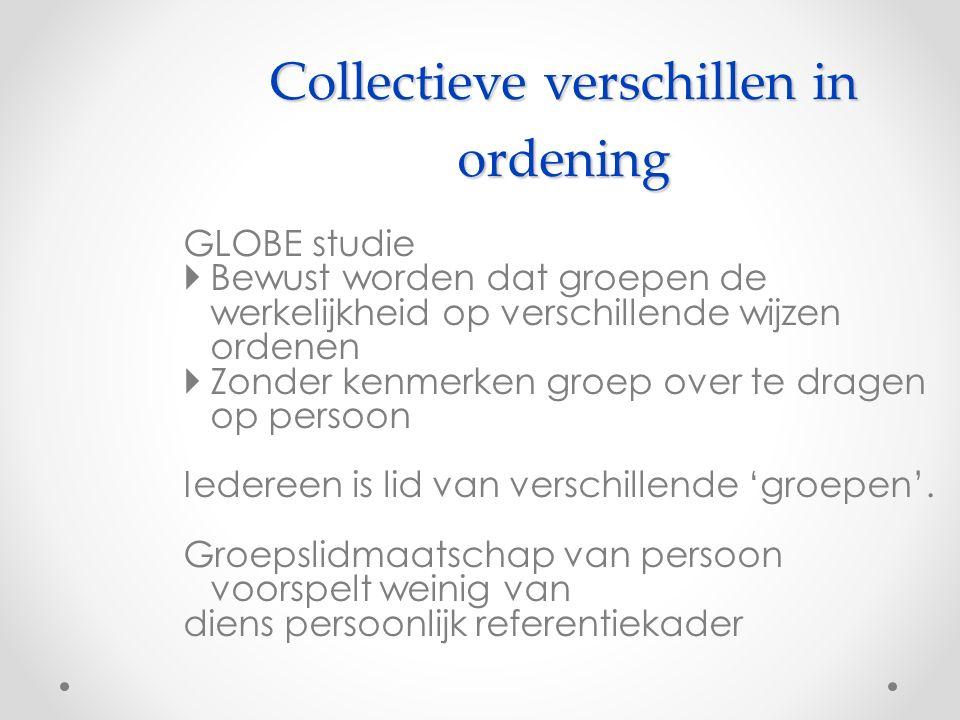 Collectieve verschillen in ordening GLOBE studie  Bewust worden dat groepen de werkelijkheid op verschillende wijzen ordenen  Zonder kenmerken groep over te dragen op persoon Iedereen is lid van verschillende 'groepen'.