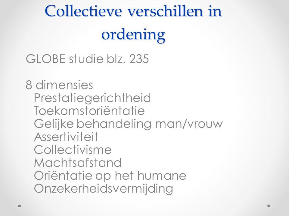 Collectieve verschillen in ordening GLOBE studie blz.