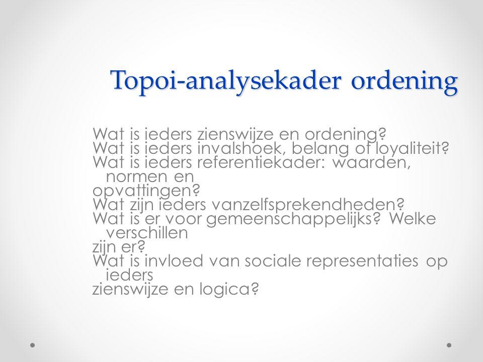 Topoi-analysekader ordening Wat is ieders zienswijze en ordening.