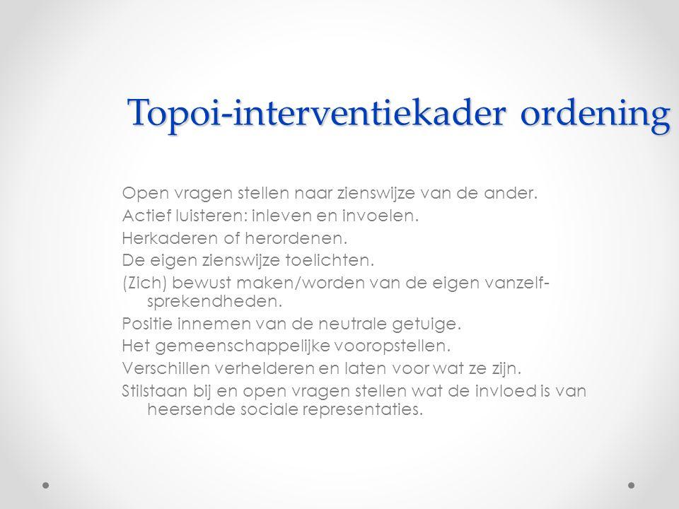 Topoi-interventiekader ordening Open vragen stellen naar zienswijze van de ander.