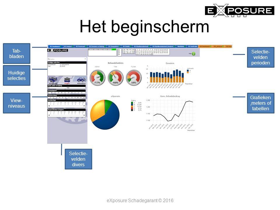 Het beginscherm eXposure Schadegarant © 2016 Grafieken,meters of tabellen Selectie- velden divers Huidige selecties Tab- bladen View- niveaus Selectie