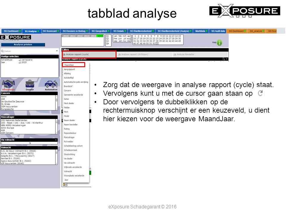 tabblad analyse Zorg dat de weergave in analyse rapport (cycle) staat. Vervolgens kunt u met de cursor gaan staan op Door vervolgens te dubbelklikken