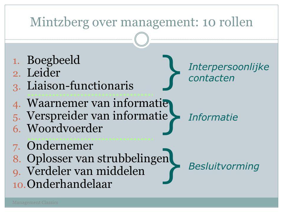 Mintzberg over management: 10 rollen Management Classics 1. Boegbeeld 2. Leider 3. Liaison-functionaris 4. Waarnemer van informatie 5. Verspreider van