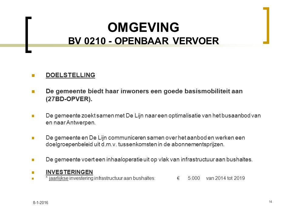 OMGEVING BV 0210 - OPENBAAR VERVOER DOELSTELLING De gemeente biedt haar inwoners een goede basismobiliteit aan (27BD-OPVER). De gemeente zoekt samen m
