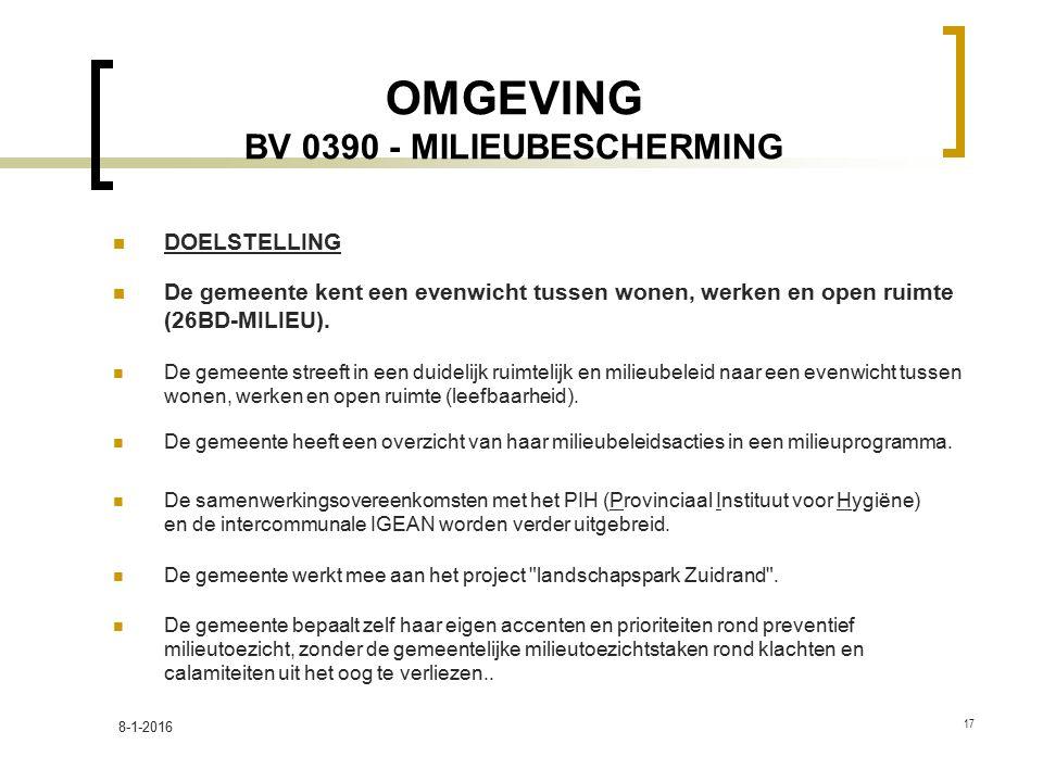 OMGEVING BV 0390 - MILIEUBESCHERMING DOELSTELLING De gemeente kent een evenwicht tussen wonen, werken en open ruimte (26BD-MILIEU). De gemeente streef