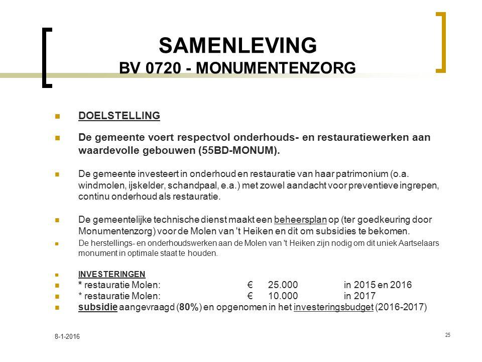SAMENLEVING BV 0720 - MONUMENTENZORG DOELSTELLING De gemeente voert respectvol onderhouds- en restauratiewerken aan waardevolle gebouwen (55BD-MONUM).