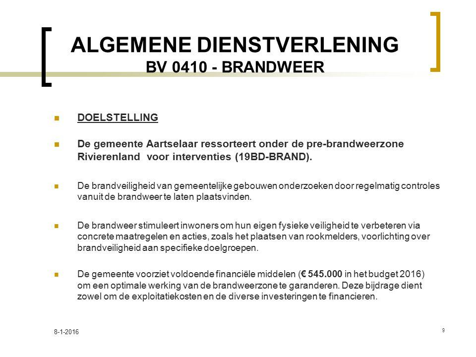 ALGEMENE DIENSTVERLENING BV 0410 - BRANDWEER DOELSTELLING De gemeente Aartselaar ressorteert onder de pre-brandweerzone Rivierenland voor interventies (19BD-BRAND).