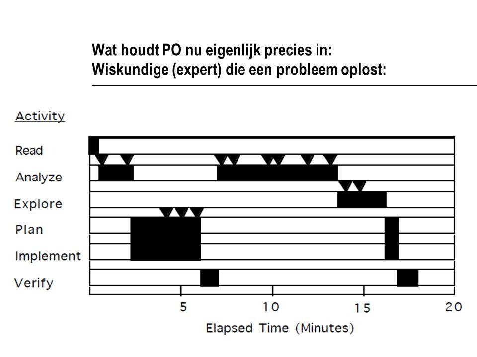 Wat houdt PO nu eigenlijk precies in: Wiskundige (expert) die een probleem oplost: