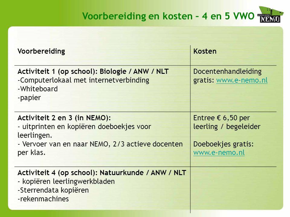 Voorbereiding en kosten – 4 en 5 VWO VoorbereidingKosten Activiteit 1 (op school): Biologie / ANW / NLT -Computerlokaal met internetverbinding -Whiteboard -papier Docentenhandleiding gratis: www.e-nemo.nlwww.e-nemo.nl Activiteit 2 en 3 (in NEMO): - uitprinten en kopiëren doeboekjes voor leerlingen.