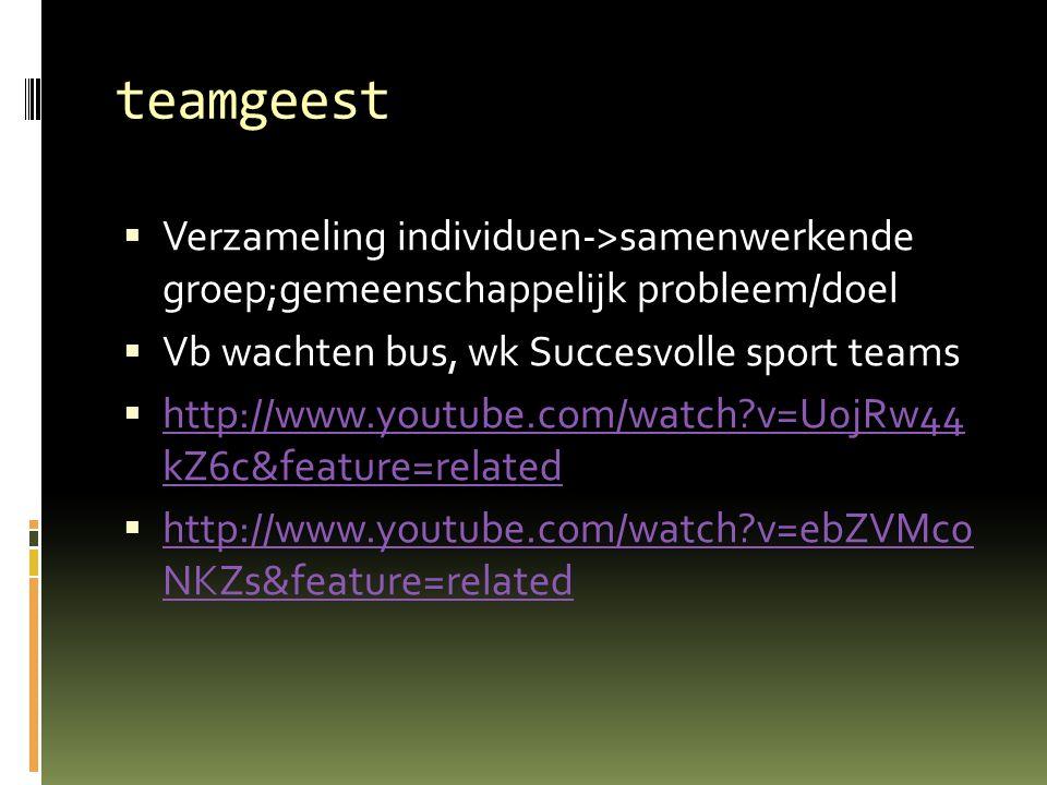 teamgeest  Verzameling individuen->samenwerkende groep;gemeenschappelijk probleem/doel  Vb wachten bus, wk Succesvolle sport teams  http://www.yout