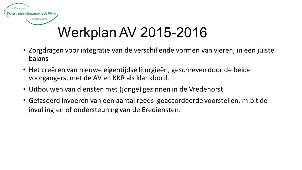 Werkplan AV 2015-2016 Zorgdragen voor integratie van de verschillende vormen van vieren, in een juiste balans Het creëren van nieuwe eigentijdse liturgieën, geschreven door de beide voorgangers, met de AV en KKR als klankbord.