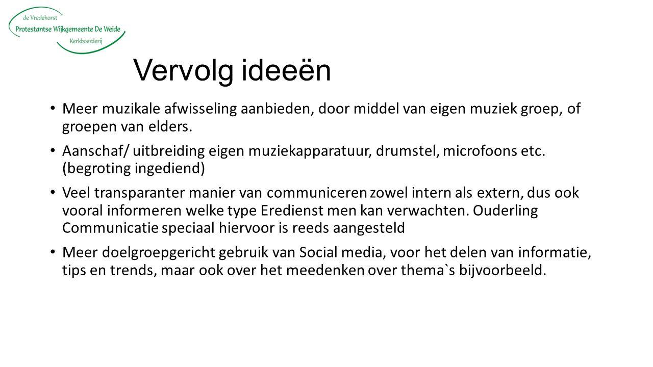 Vervolg ideeën AV Andersoortige diensten ook in de ochtend, bijvoorbeeld op de laatste zondag van de maand.