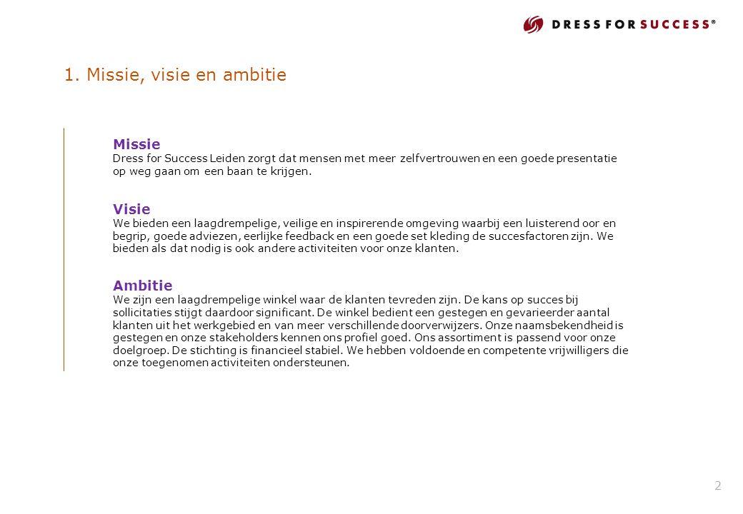1. Missie, visie en ambitie 2 Missie Dress for Success Leiden zorgt dat mensen met meer zelfvertrouwen en een goede presentatie op weg gaan om een baa