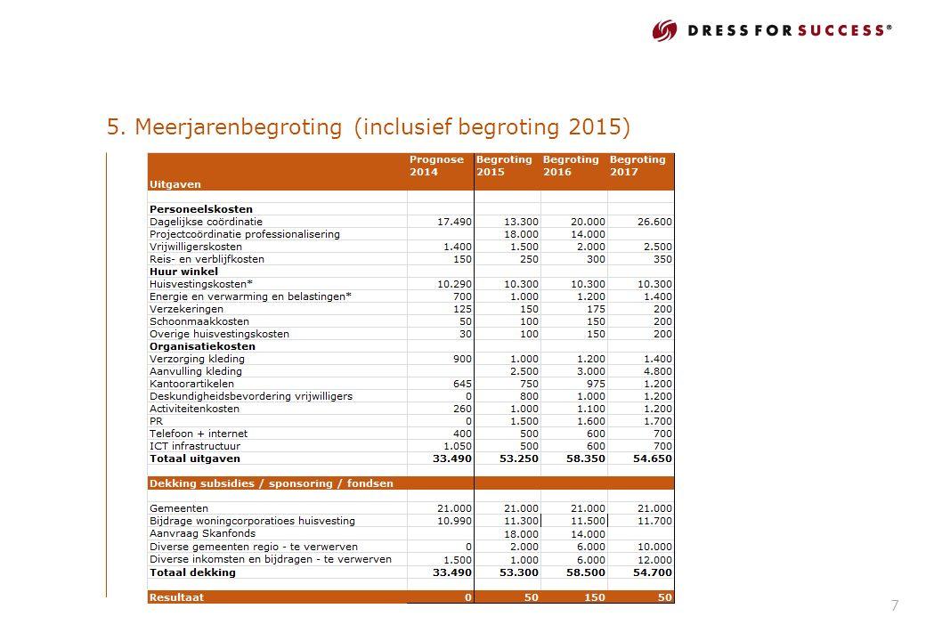5. Meerjarenbegroting (inclusief begroting 2015) 7
