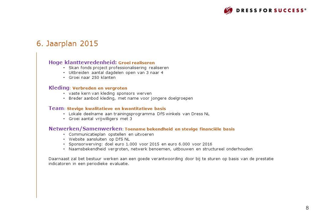 6. Jaarplan 2015 8 Hoge klanttevredenheid: Groei realiseren Skan fonds project professionalisering realiseren Uitbreiden aantal dagdelen open van 3 na