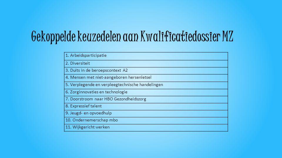 Keuzedelen en Kwalificatiedossier MZ Welke vragen heeft u over keuzedelen.