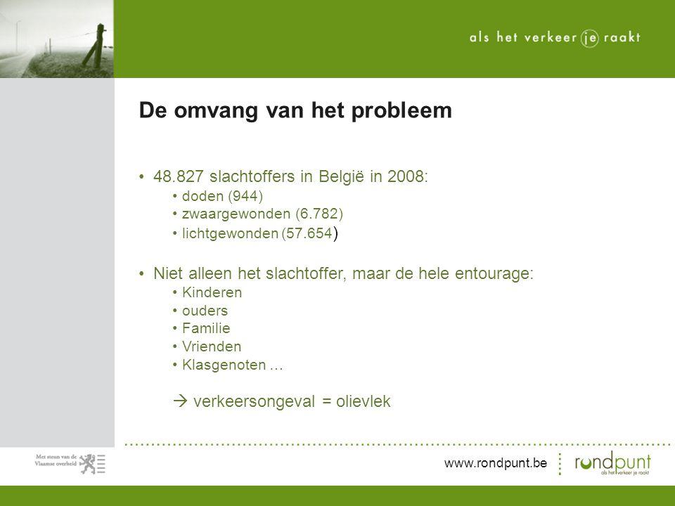 www.rondpunt.be 48.827 slachtoffers in België in 2008: doden (944) zwaargewonden (6.782) lichtgewonden (57.654 ) Niet alleen het slachtoffer, maar de hele entourage: Kinderen ouders Familie Vrienden Klasgenoten …  verkeersongeval = olievlek De omvang van het probleem