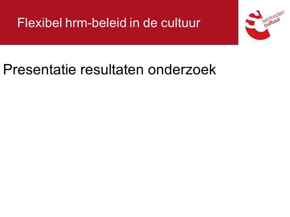 Flexibel hrm-beleid in de cultuur Presentatie resultaten onderzoek