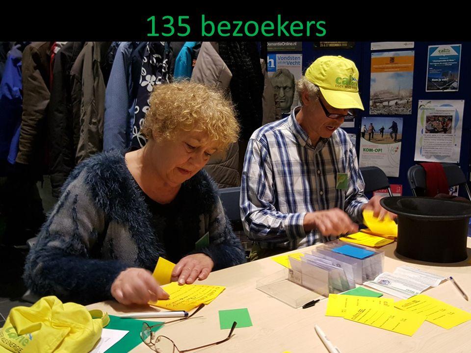 135 bezoekers