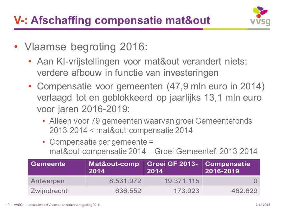 VVSG - V-: Afschaffing compensatie mat&out Vlaamse begroting 2016: Aan KI-vrijstellingen voor mat&out verandert niets: verdere afbouw in functie van i