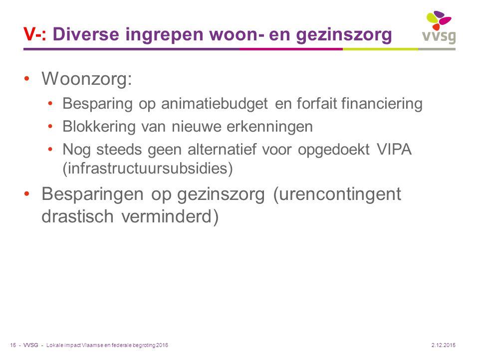 VVSG - V-: Diverse ingrepen woon- en gezinszorg Woonzorg: Besparing op animatiebudget en forfait financiering Blokkering van nieuwe erkenningen Nog st