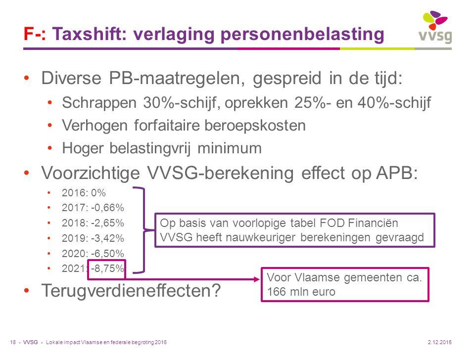VVSG - F-: Taxshift: verlaging personenbelasting Diverse PB-maatregelen, gespreid in de tijd: Schrappen 30%-schijf, oprekken 25%- en 40%-schijf Verhog
