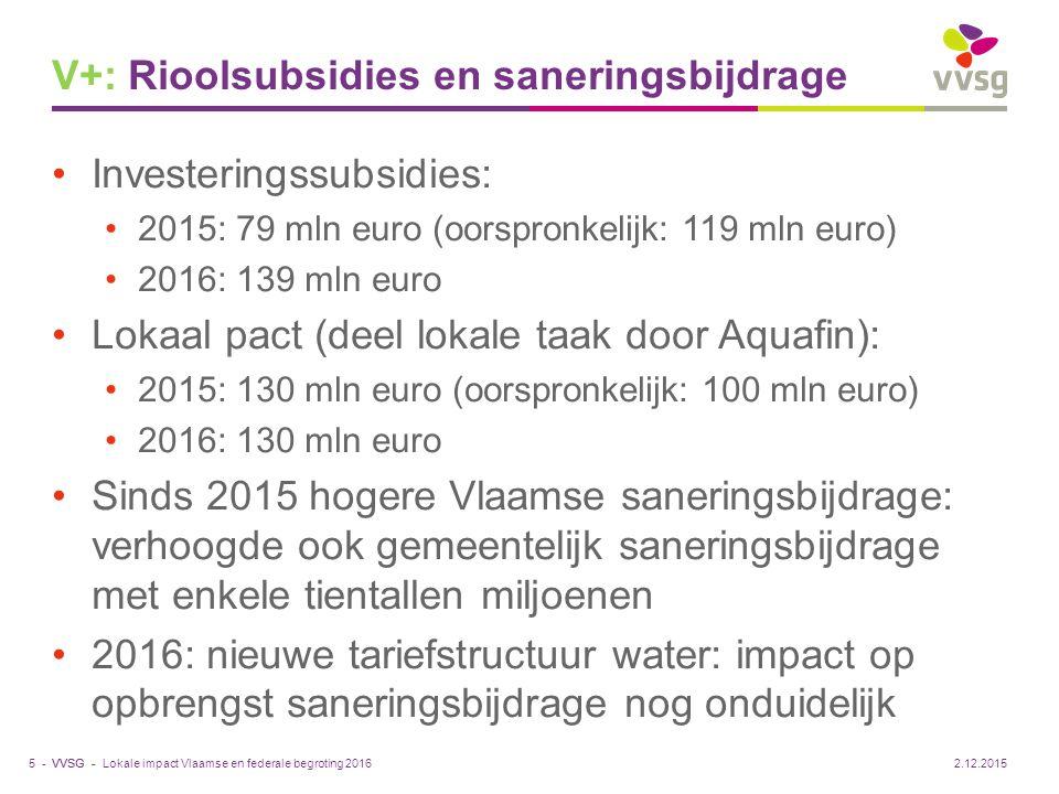 VVSG - V+: Rioolsubsidies en saneringsbijdrage Investeringssubsidies: 2015: 79 mln euro (oorspronkelijk: 119 mln euro) 2016: 139 mln euro Lokaal pact