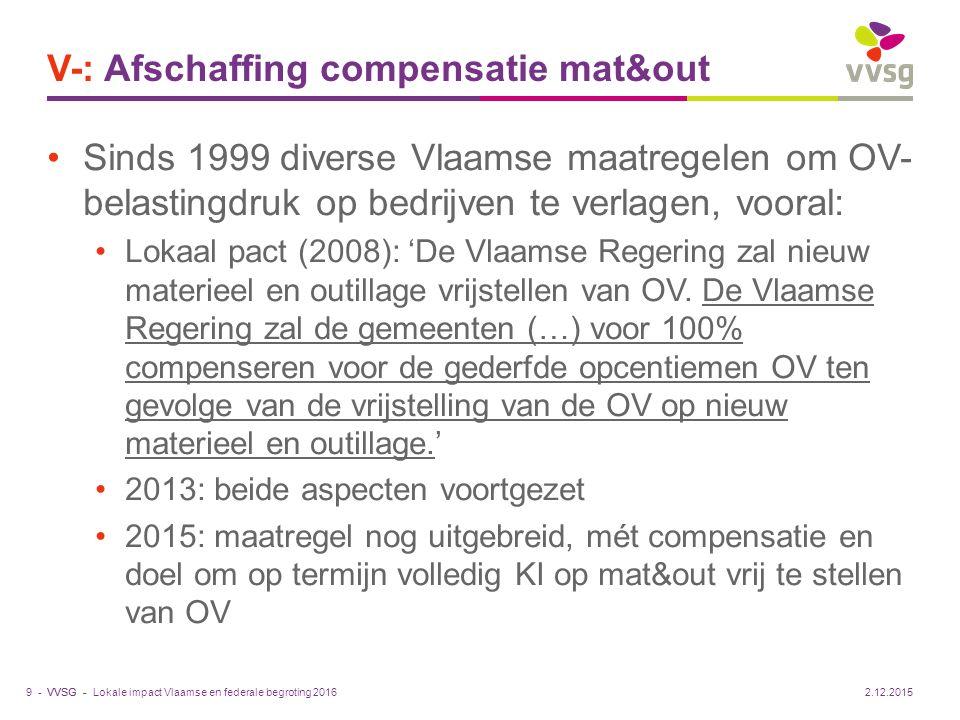 VVSG - V-: Afschaffing compensatie mat&out Vlaamse begroting 2016: Aan KI-vrijstellingen voor mat&out verandert niets: verdere afbouw in functie van investeringen Compensatie voor gemeenten (47,9 mln euro in 2014) verlaagd tot en geblokkeerd op jaarlijks 13,1 mln euro voor jaren 2016-2019: Alleen voor 79 gemeenten waarvan groei Gemeentefonds 2013-2014 < mat&out-compensatie 2014 Compensatie per gemeente = mat&out-compensatie 2014 – Groei Gemeentef.