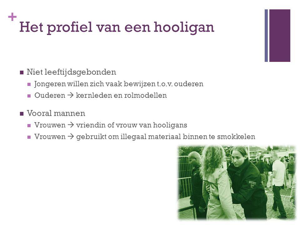 + Het profiel van een hooligan Niet leeftijdsgebonden Jongeren willen zich vaak bewijzen t.o.v.