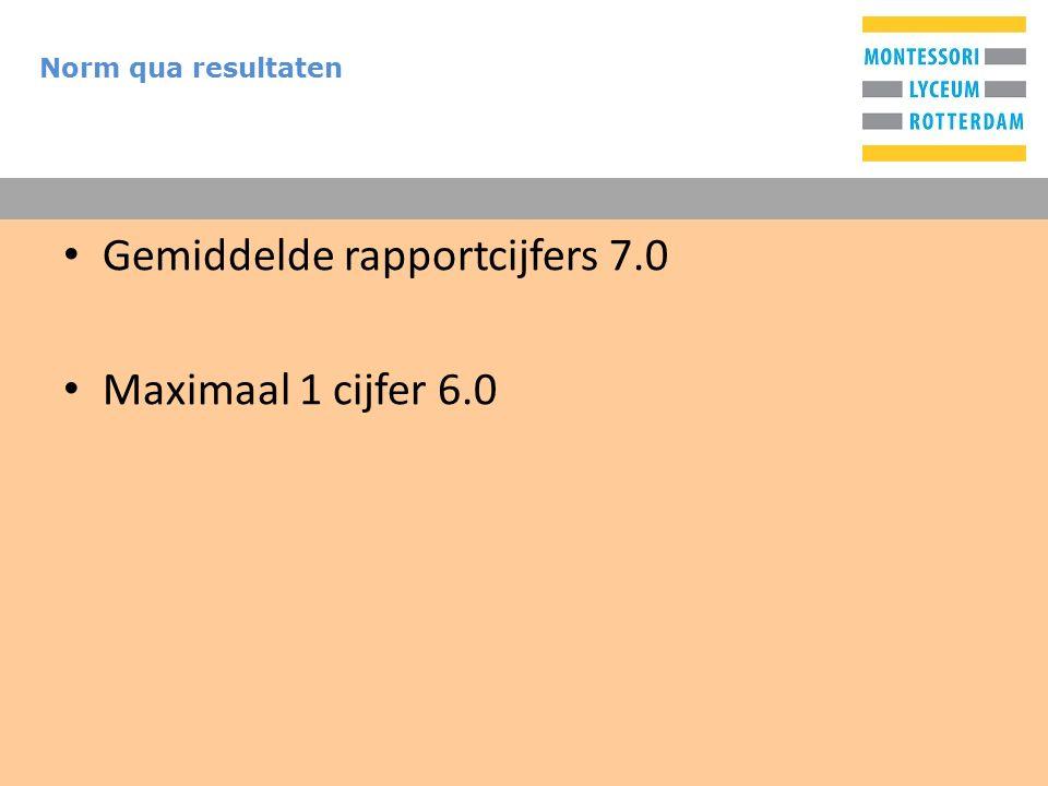 T Norm qua resultaten Gemiddelde rapportcijfers 7.0 Maximaal 1 cijfer 6.0