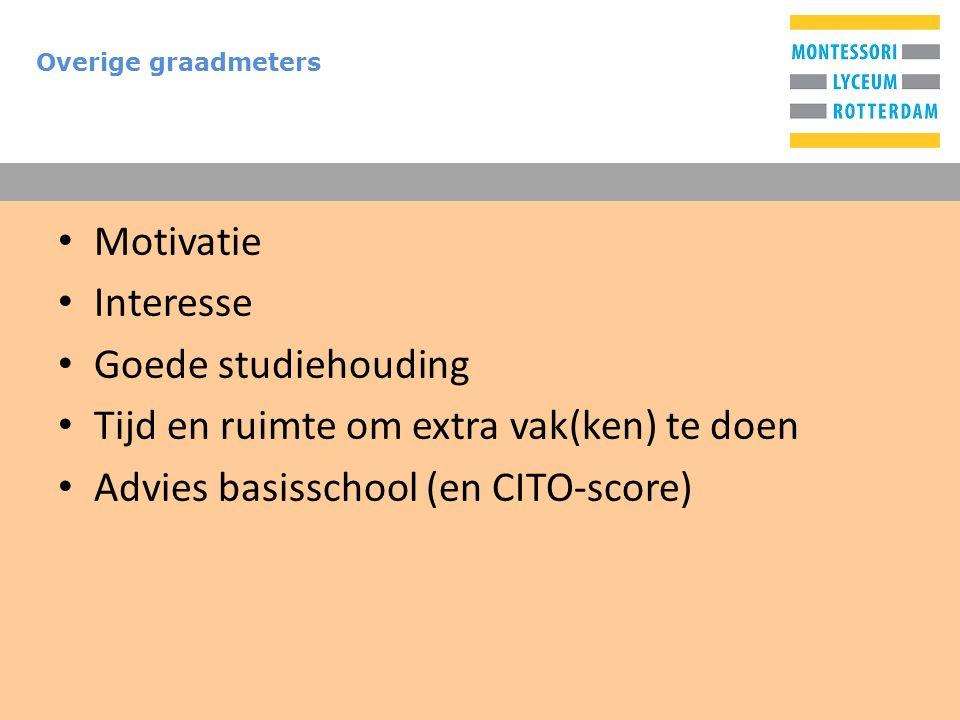 T Overige graadmeters Motivatie Interesse Goede studiehouding Tijd en ruimte om extra vak(ken) te doen Advies basisschool (en CITO-score)