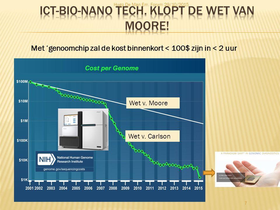Hugo De Man Em. Forum 29/10/2015 7 Met 'genoomchip zal de kost binnenkort < 100$ zijn in < 2 uur Wet v. Moore Wet v. Carlson