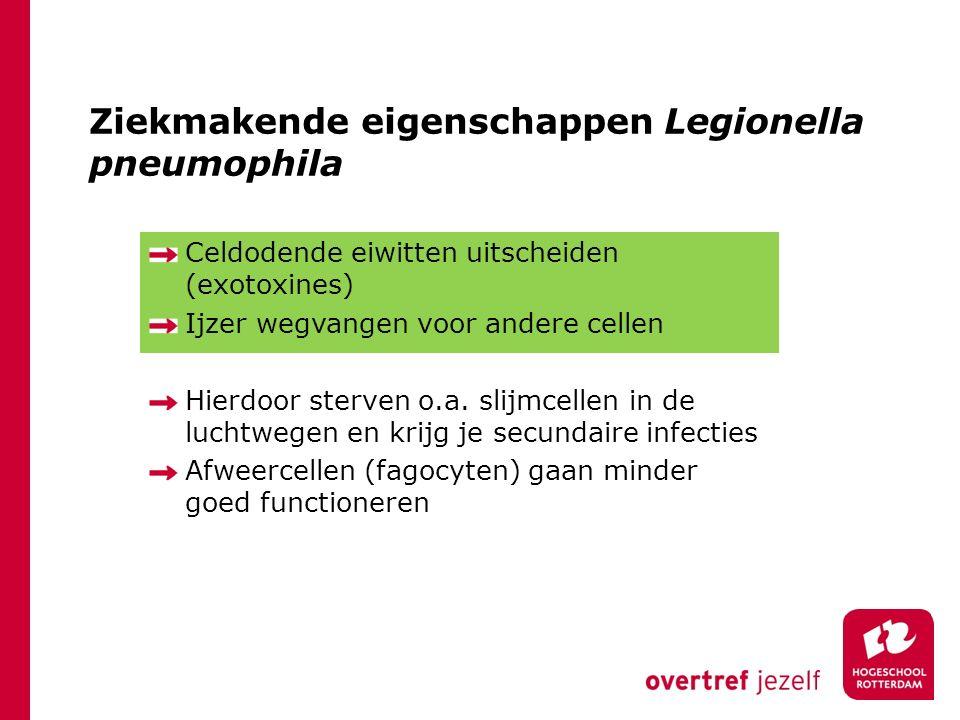 Ziekmakende eigenschappen Legionella pneumophila Celdodende eiwitten uitscheiden (exotoxines) Ijzer wegvangen voor andere cellen Hierdoor sterven o.a.