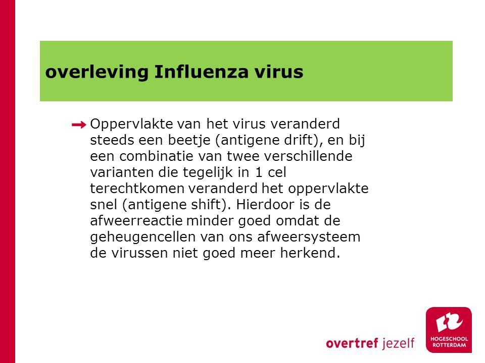 overleving Influenza virus Oppervlakte van het virus veranderd steeds een beetje (antigene drift), en bij een combinatie van twee verschillende varianten die tegelijk in 1 cel terechtkomen veranderd het oppervlakte snel (antigene shift).