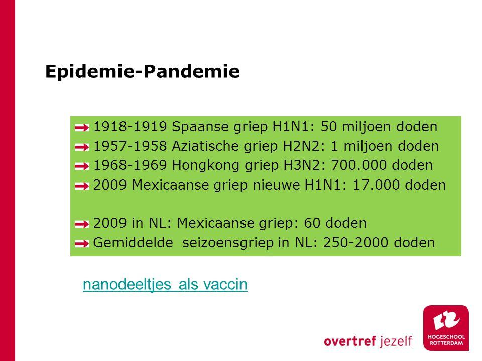 Epidemie-Pandemie 1918-1919 Spaanse griep H1N1: 50 miljoen doden 1957-1958 Aziatische griep H2N2: 1 miljoen doden 1968-1969 Hongkong griep H3N2: 700.0