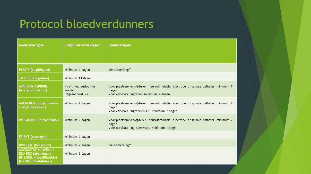 Protocol bloedverdunners Medicatie type Stopduur volle dagen opmerkingen PLAVIX (clopidogrel) Minimum 7 dagen Zie opmerking** TICLID ( ticlopidine) Mi