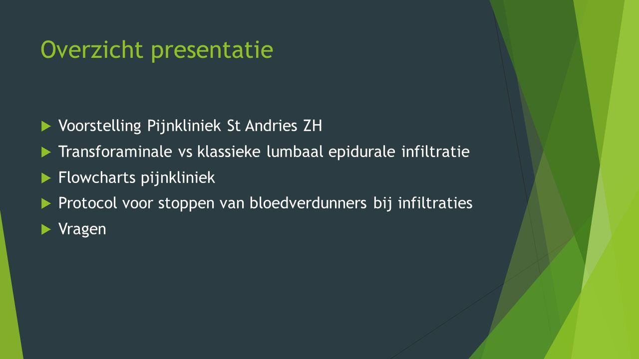 Overzicht presentatie  Voorstelling Pijnkliniek St Andries ZH  Transforaminale vs klassieke lumbaal epidurale infiltratie  Flowcharts pijnkliniek 