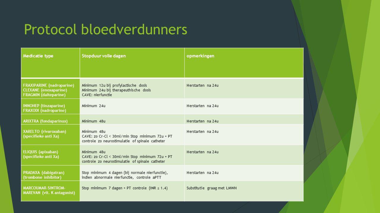 Protocol bloedverdunners Medicatie type Stopduur volle dagen opmerkingen FRAXIPARINE (nadroparine) CLEXANE (enoxaparine) FRAGMIN (dalteparine) Minimum