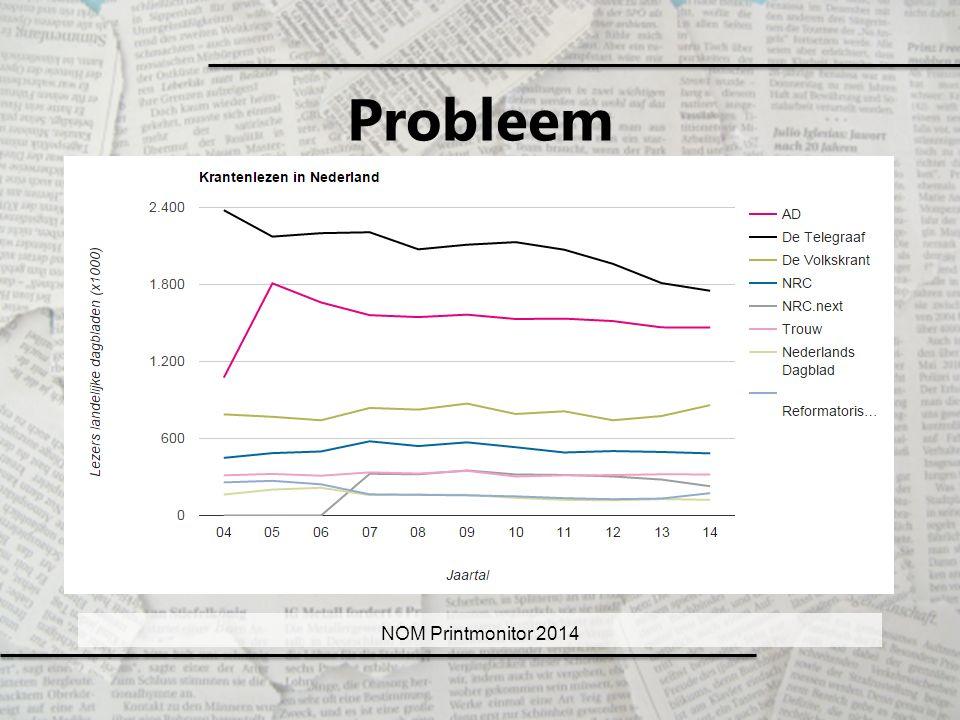 Probleem NOM Printmonitor 2014