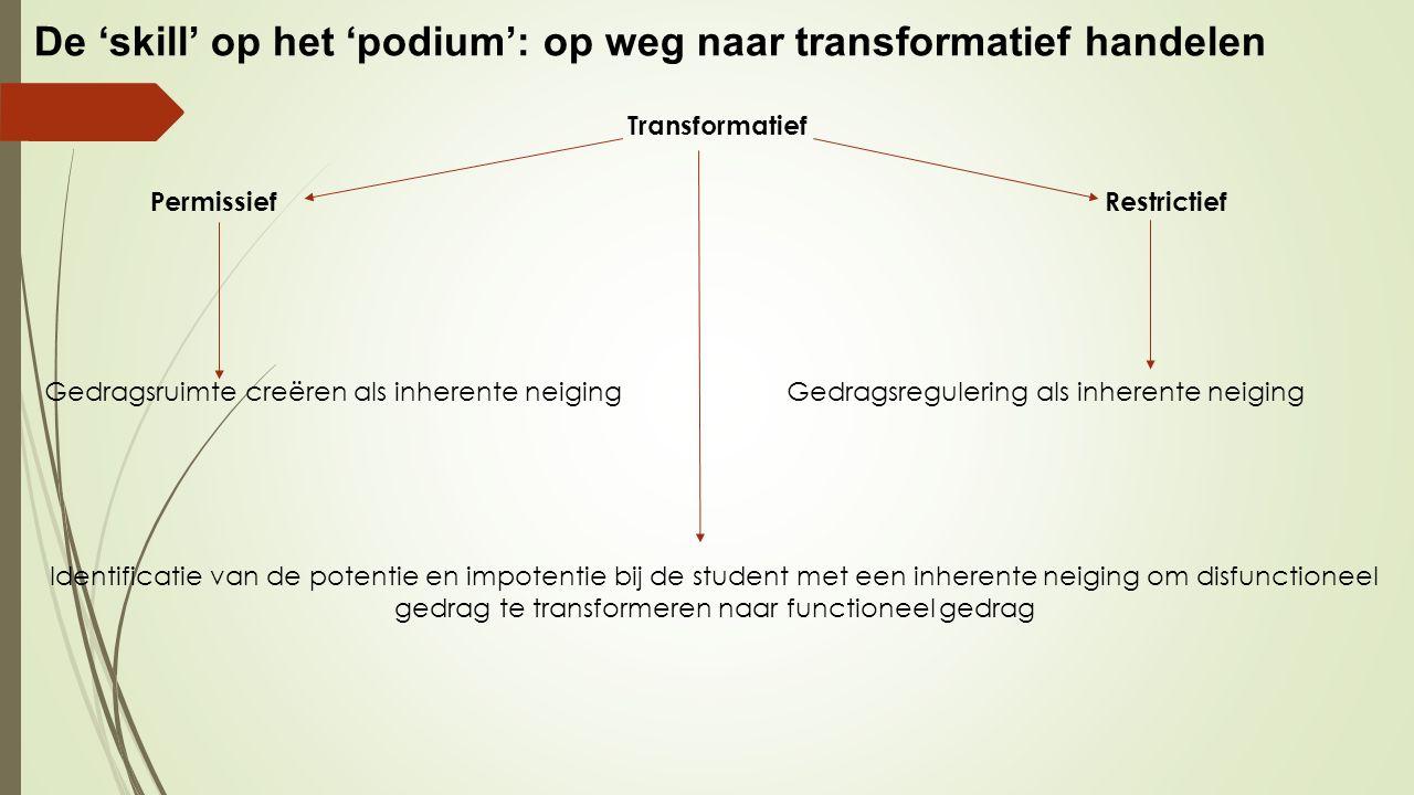 De 'skill' op het 'podium': op weg naar transformatief handelen Transformatief PermissiefRestrictief Gedragsruimte creëren als inherente neigingGedrag