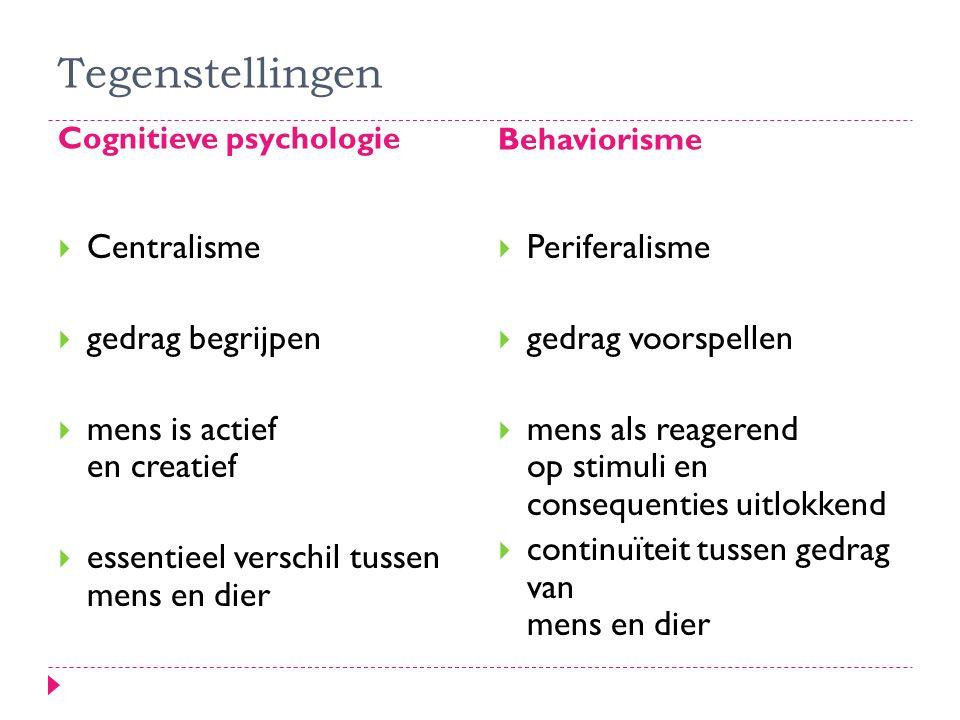 Tegenstellingen Cognitieve psychologie Behaviorisme  Centralisme  gedrag begrijpen  mens is actief en creatief  essentieel verschil tussen mens en dier  Periferalisme  gedrag voorspellen  mens als reagerend op stimuli en consequenties uitlokkend  continuïteit tussen gedrag van mens en dier