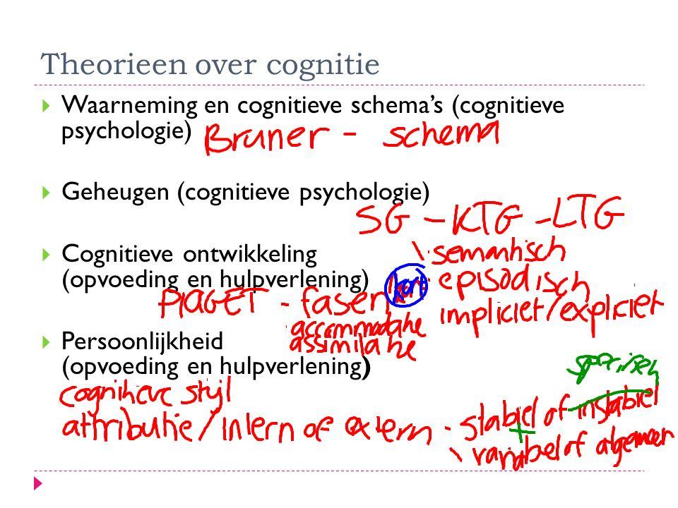 Theorieen over cognitie  Waarneming en cognitieve schema's (cognitieve psychologie)  Geheugen (cognitieve psychologie)  Cognitieve ontwikkeling (opvoeding en hulpverlening)  Persoonlijkheid (opvoeding en hulpverlening)