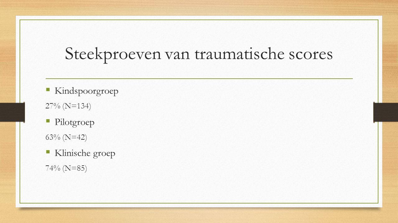 Steekproeven van traumatische scores  Kindspoorgroep 27% (N=134)  Pilotgroep 63% (N=42)  Klinische groep 74% (N=85)