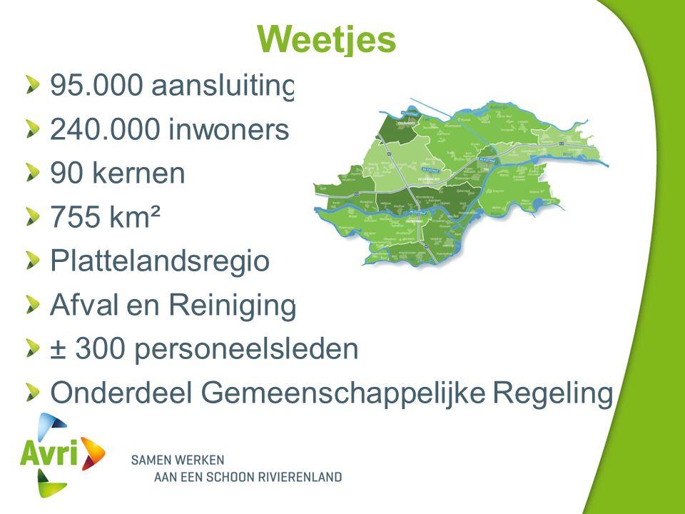 Weetjes 95.000 aansluitingen 240.000 inwoners 90 kernen 755 km² Plattelandsregio Afval en Reiniging ± 300 personeelsleden Onderdeel Gemeenschappelijke Regeling