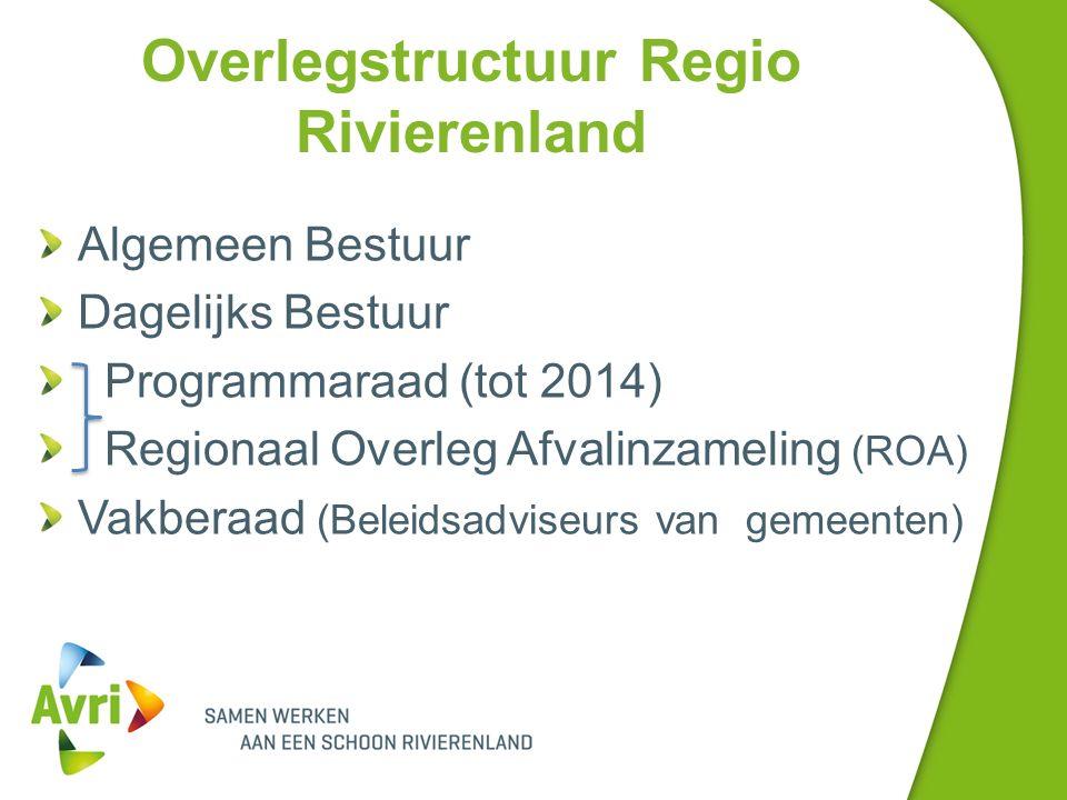 Overlegstructuur Regio Rivierenland Algemeen Bestuur Dagelijks Bestuur Programmaraad (tot 2014) Regionaal Overleg Afvalinzameling (ROA) Vakberaad (Beleidsadviseurs van gemeenten)
