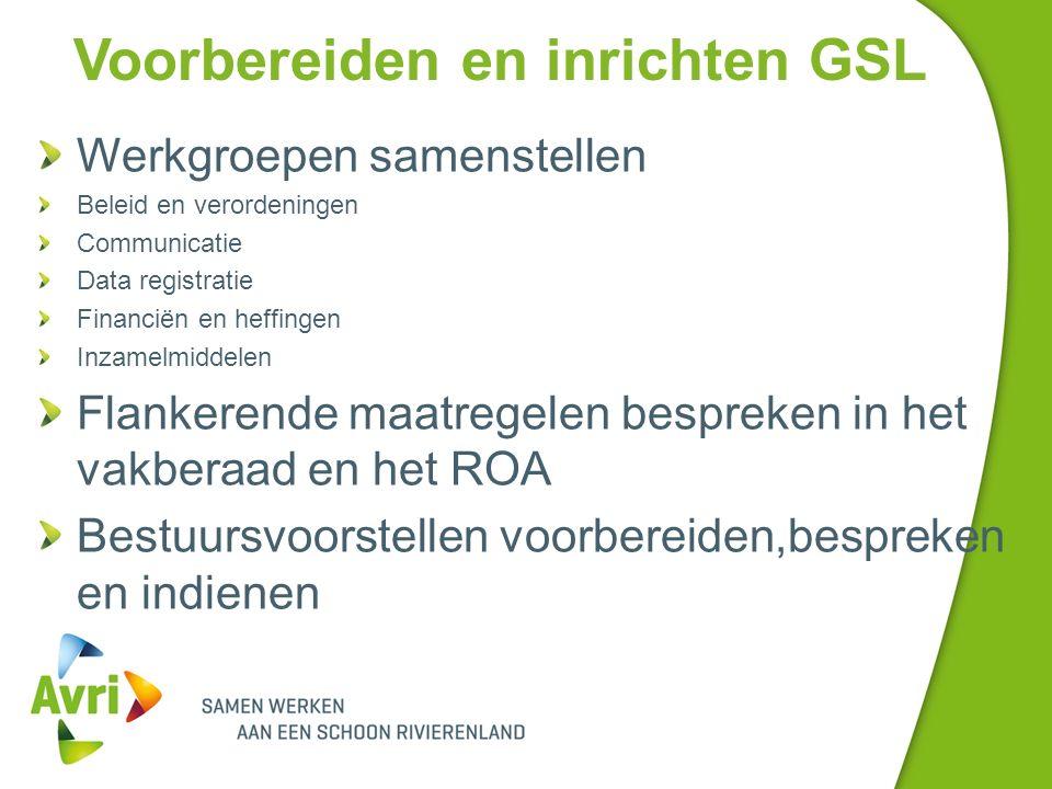 Voorbereiden en inrichten GSL Werkgroepen samenstellen Beleid en verordeningen Communicatie Data registratie Financiën en heffingen Inzamelmiddelen Flankerende maatregelen bespreken in het vakberaad en het ROA Bestuursvoorstellen voorbereiden,bespreken en indienen