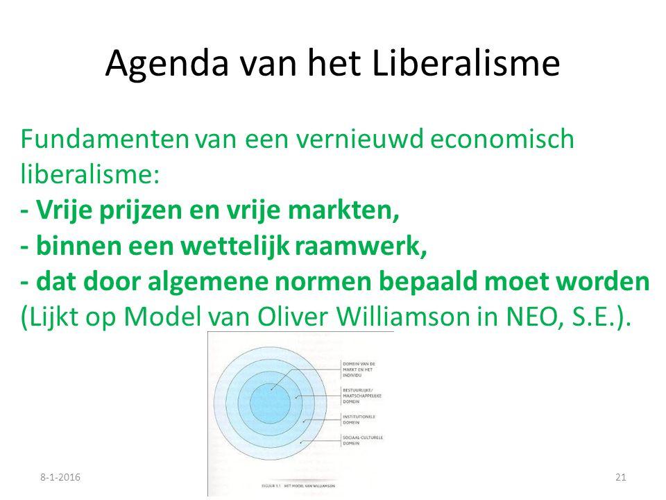Agenda van het Liberalisme Fundamenten van een vernieuwd economisch liberalisme: - Vrije prijzen en vrije markten, - binnen een wettelijk raamwerk, - dat door algemene normen bepaald moet worden (Lijkt op Model van Oliver Williamson in NEO, S.E.).